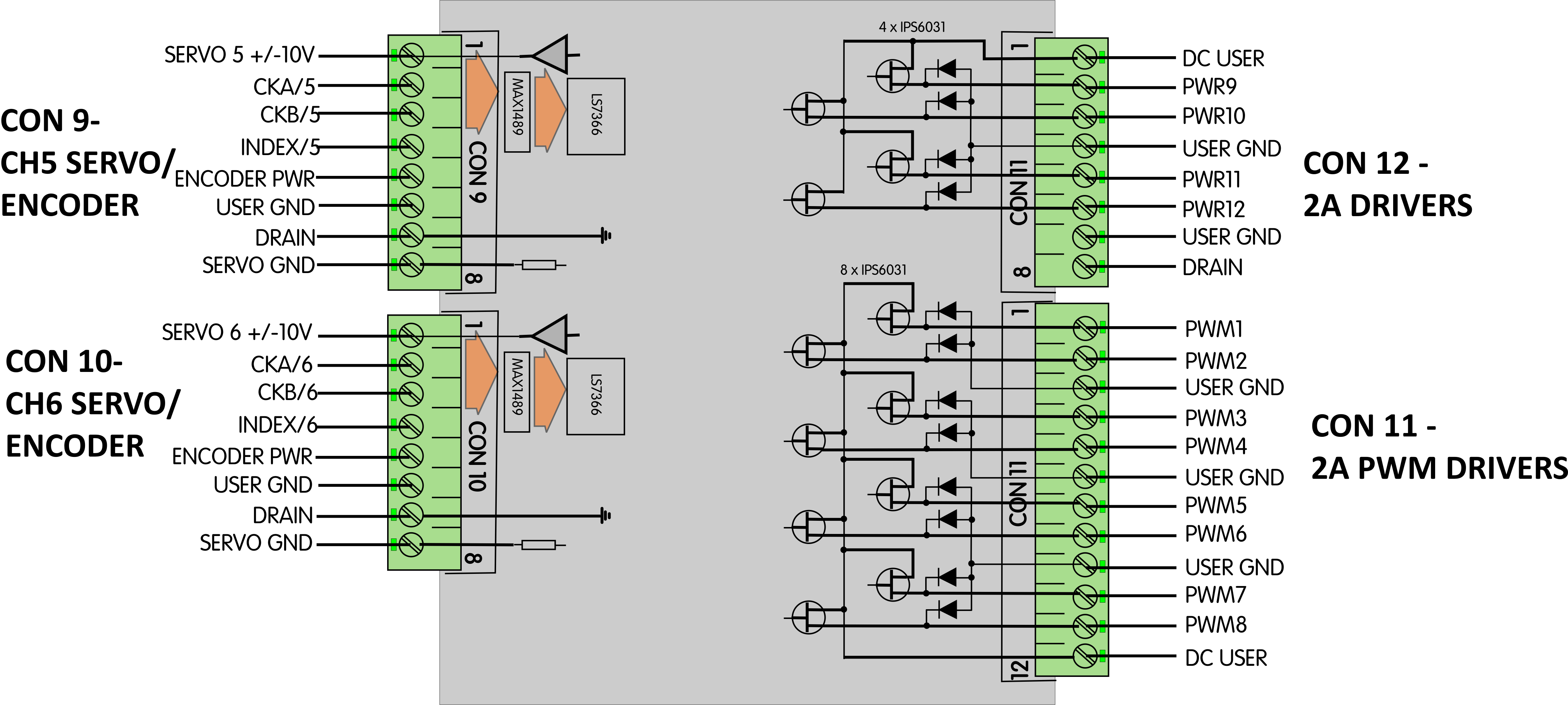 PWR-D, OPTION for AXES 5 + 6, + 8 PWM + 4 PWR DRIVERS