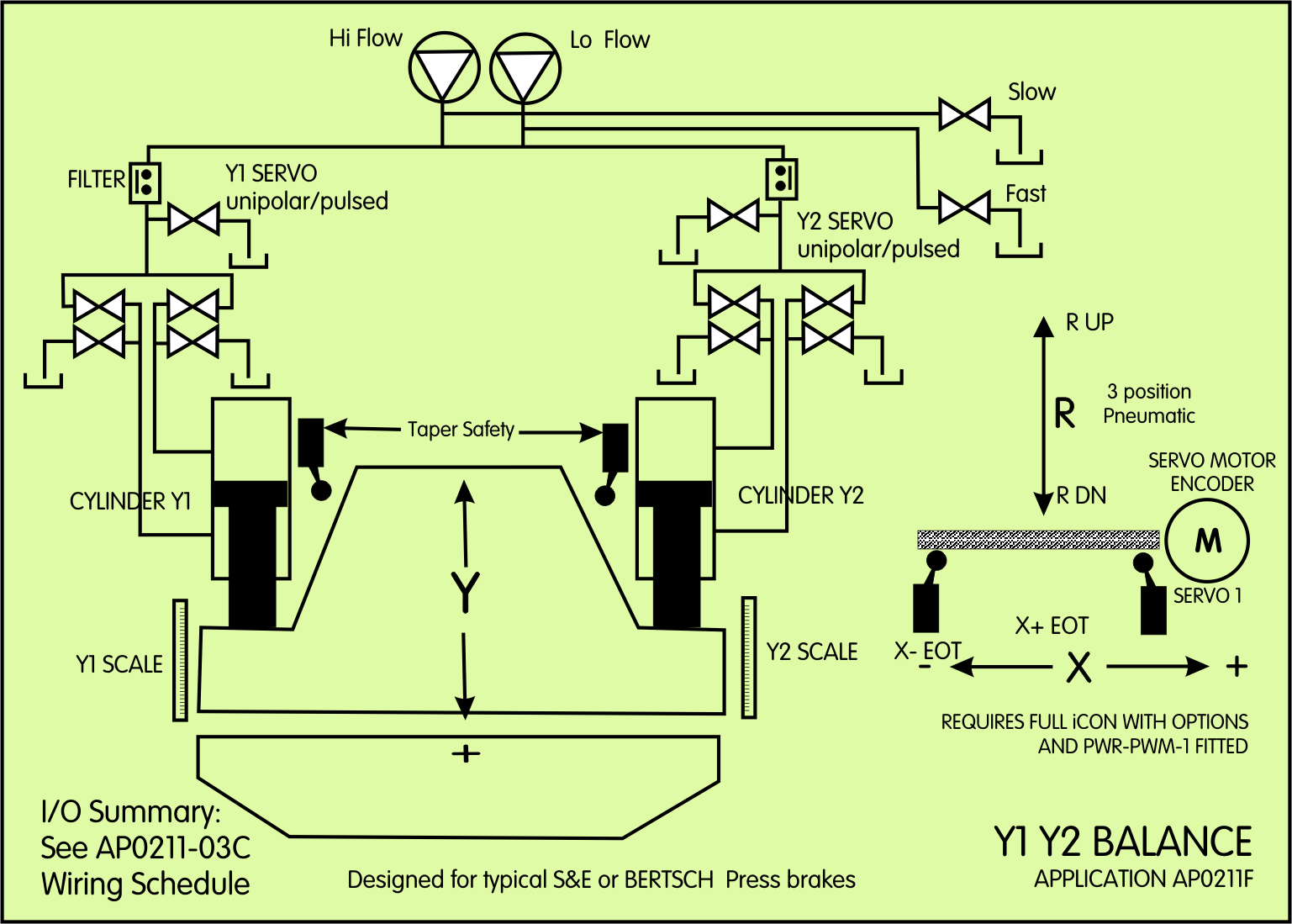 Hydraulic Press Brake Diagram How Electric Trailer Brakes Work Wiring Apps Air Ap0211 Balanced